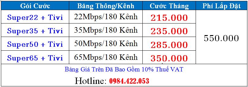 Bảng giá combo fpt khu vực huyện