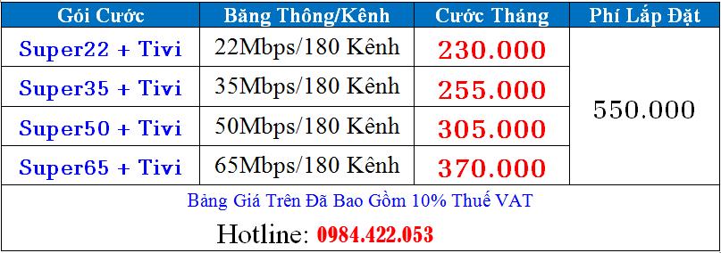 Bảng giá combo wifi fpt khu vực xã