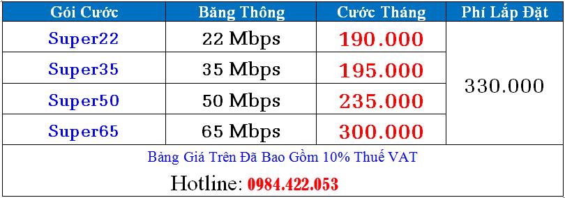 Bảng giá wifi fpt ở xã