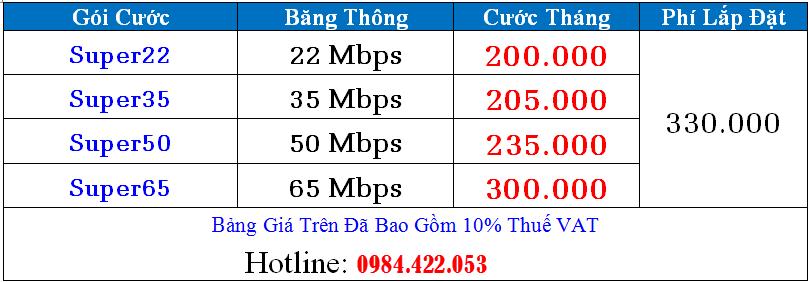 Bảng giá wifi fpt biên hòa