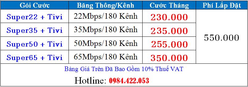 bang-gia-combo-wifi-fpt-bien-hoa