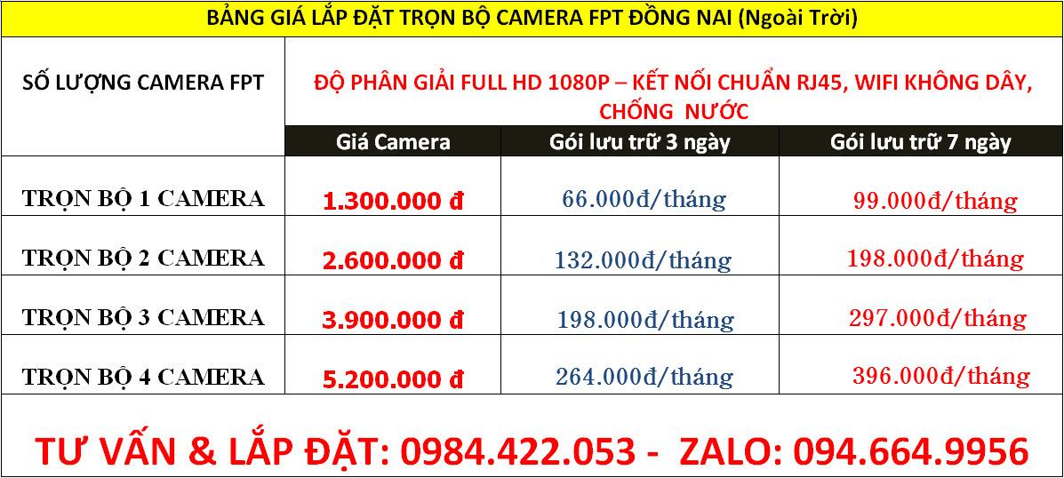 bảng giá camera fpt tại đồng nai