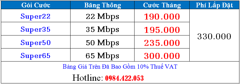 Bảng giá wifi fpt ở long khánh