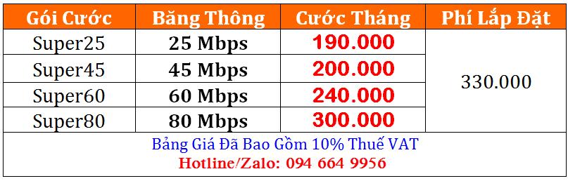 Bảng giá cáp quang fpt ở huyện